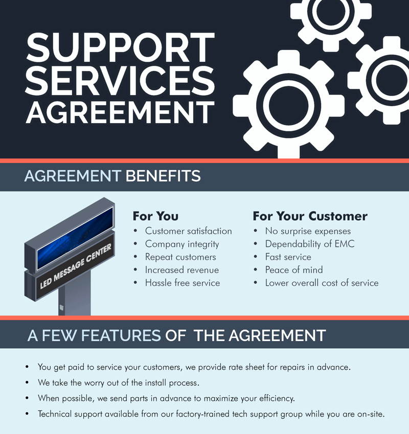 Support Services Agreement by Stewart Signs Wholesale